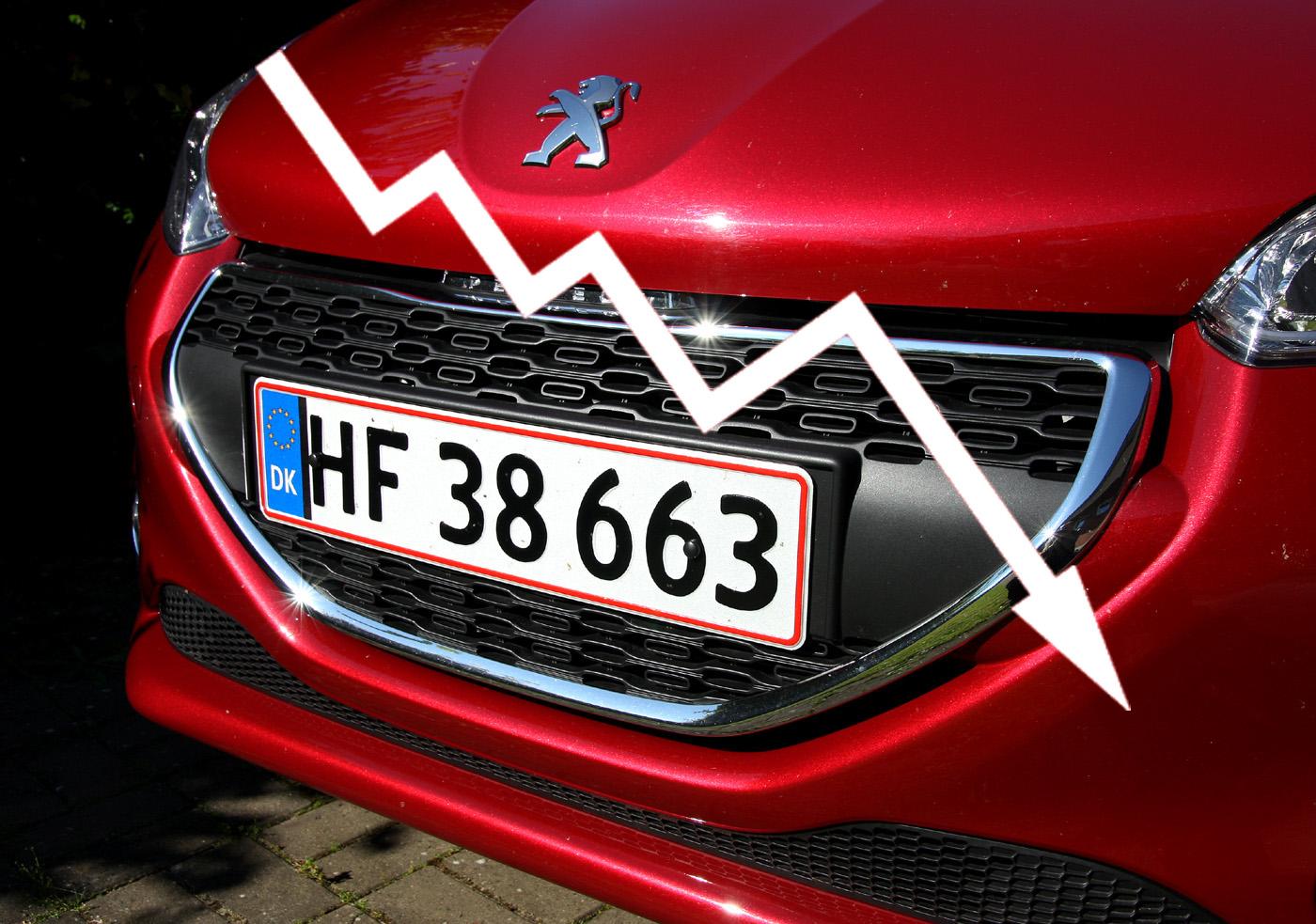 Hold fast: Din nye bil taber 20 pct. det første år - Hvilkenbil.dk